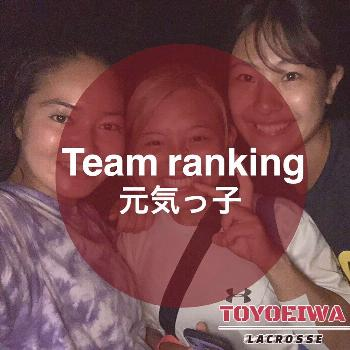 2020 on April 23 2020 2 people text that says Team ranking TOYOEI